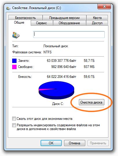 Свойства локального диска C – очистка диска