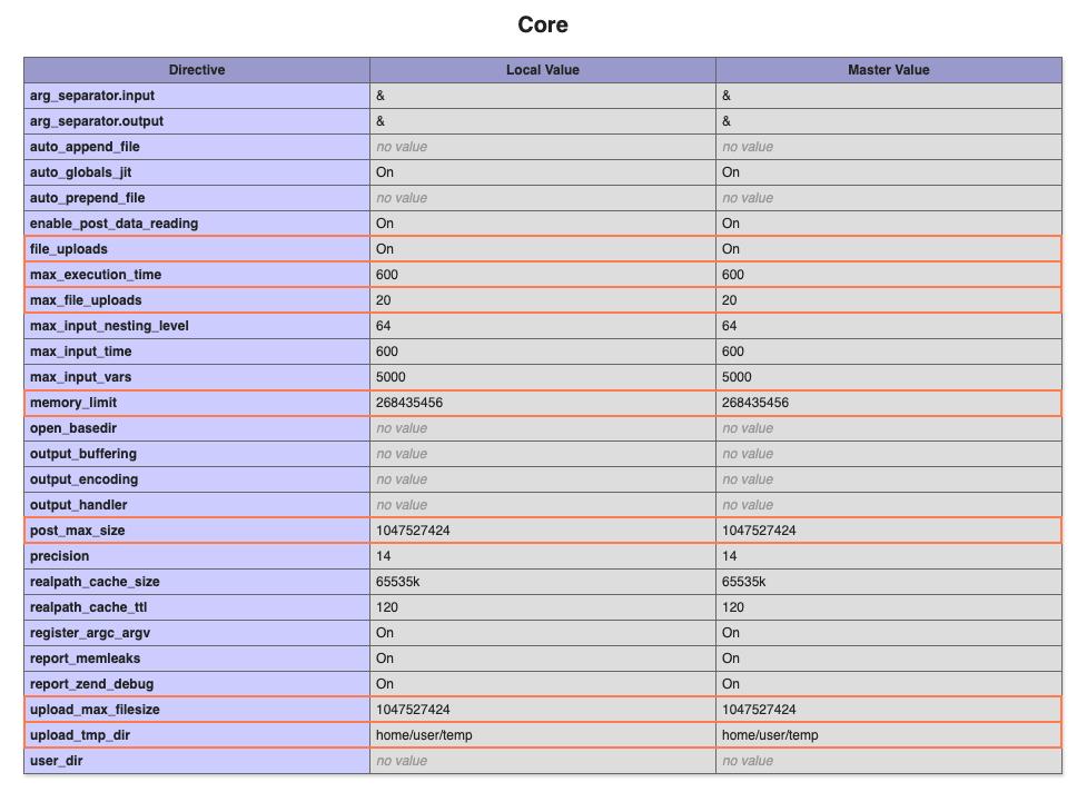 Раздел «Core» в phpinfo