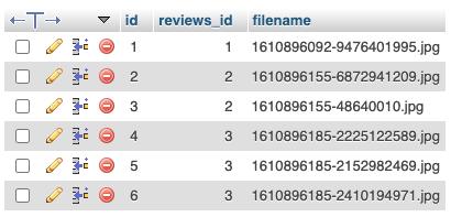 Заполненная таблица `reviews_images`