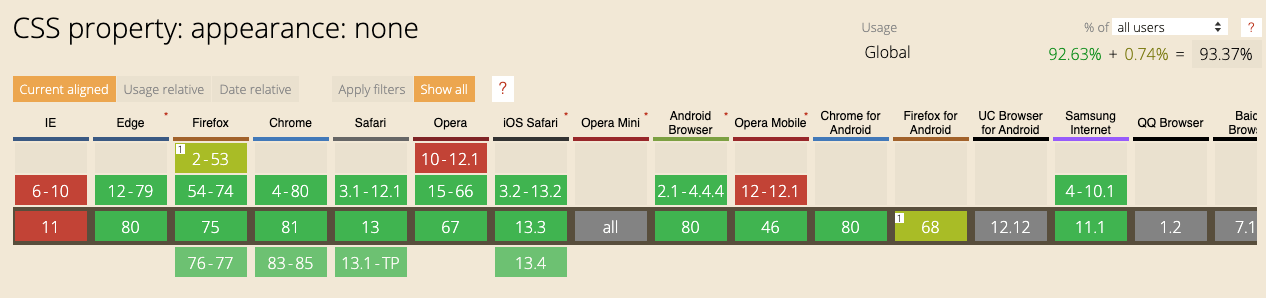 Поддержка -webkit-appearance: none в разных браузерах