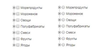 Раскрывающийся многоуровневый список