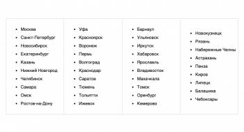 Вывод массива колонками