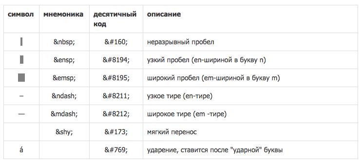 Адреса хостингов как добавить на хостинг свой сайт бесплатно