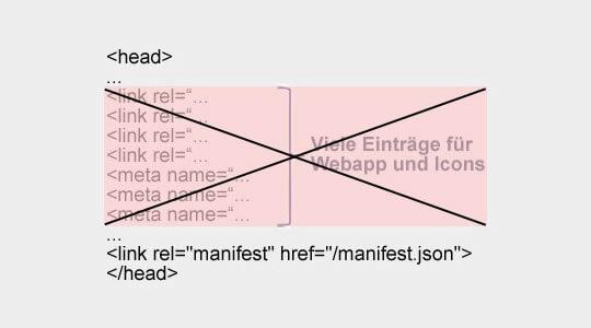 Manifest.json