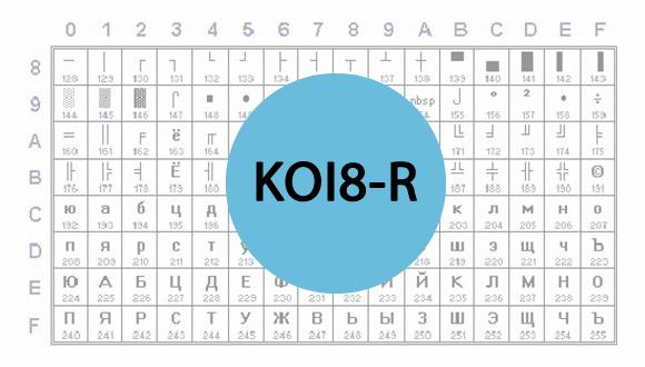 Таблица символов KOI8-R