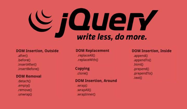 Манипуляции с элементами jQuery