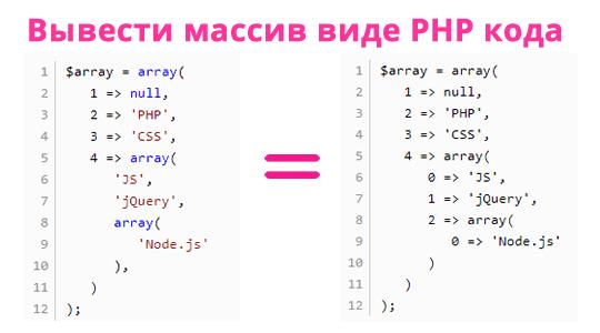 Вывести массив в виде PHP кода